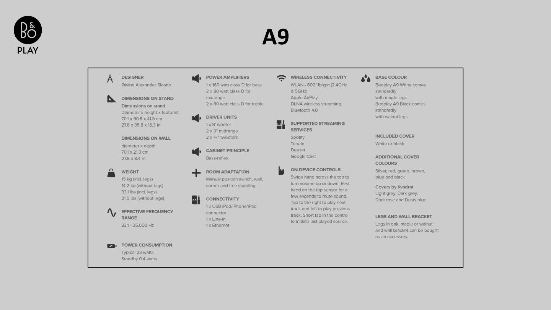 A9_Descrizione_3.jpg