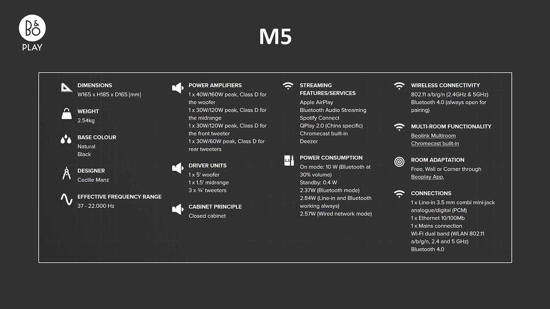 M5_Descrizione_3.jpg